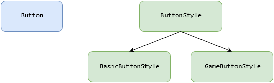 UI 1.0 Button Diagram